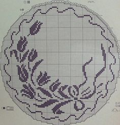 Thrilling Designing Your Own Cross Stitch Embroidery Patterns Ideas. Exhilarating Designing Your Own Cross Stitch Embroidery Patterns Ideas. Cross Stitch Fruit, Cross Stitch Borders, Simple Cross Stitch, Cross Stitch Flowers, Cross Stitch Designs, Cross Stitching, Cross Stitch Embroidery, Embroidery Patterns, Cross Stitch Patterns