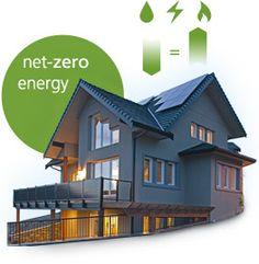 Net-Zero Home Built With LOGIX ICF