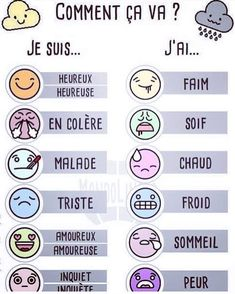 Printing Ideas Useful Code: 6555268175 French Words Quotes, Basic French Words, French Phrases, How To Speak French, Learn French, French Language Lessons, French Language Learning, French Lessons, French Tips