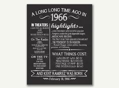 The Year 1966 Personalized 50th Birthday by JustAPeekAHoo on Etsy