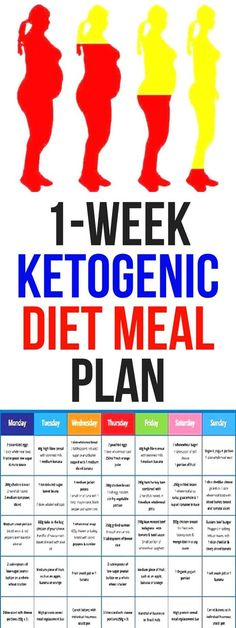 Once changed the metabolic engine, your body is in a state known as ketosis.....#keto #ketodiet #diet