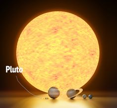 We first learned of Pluto in 1930. It will have circumnavigated the Sun once since discovery in 2178.