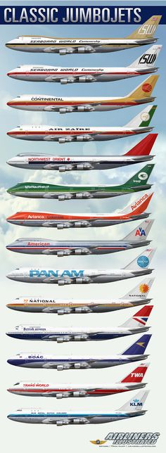 https://flic.kr/p/Nk1hFX   CLASSIC BOEING 747 JUMBOJETS AIRLINER ART   Airliners Illustrated® by Nick Knapp©. www.AirlinersIllustrated.com