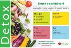 #detox #diete  Primăvara se apropie timid și deja te temi de celebra astenie? Ai nevoie de un detox de primăvară. Iată cum să îl faci corect!