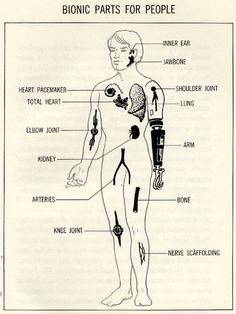 Bionic Parts for People -The Real Story of Artificial Organs and Replacement Parts / http://www.reanimationlibrary.org #book