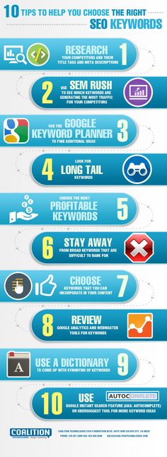 10 really good Tips to Help You Choose the Right SEO Keywords #SEO #Content #SocialMediatized