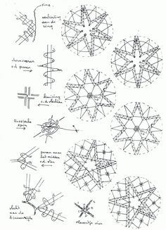 Kerstpatronen Bobbin Lace Patterns, Lacemaking, Tatting, Weaving, Beads, Crochet, Christmas, Crafts, Bobbin Lace