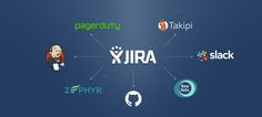 7 JIRA Integrations to Optimize Your Java Development Workflow