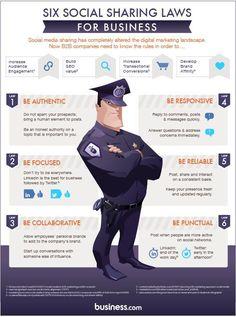 """SOCIAL MEDIA -         """"6 #SocialMedia Sharing Laws For Business""""."""