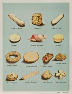 From The Book of Cakes, MacLaren & Sons, London : These plates, from a charming century cake baker's guide, are an example of the early use of photography and printed color in book illustration.variety of cookies Delicious Desserts, Dessert Recipes, Baking Soda And Lemon, Food Vocabulary, Cream Candy, Tea Biscuits, No Bake Cookies, Baking Cookies, Vintage Recipes