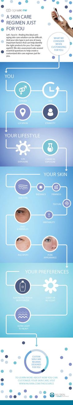 What factors play a role in choosing the right skin care routine for you? Nu Skin, Stay Young, Facial Care, Skin Care Regimen, Face And Body, Factors, Infographics, Anti Aging, Revolution