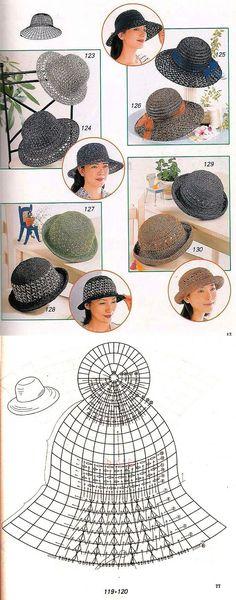 Chapeau   Fashion victim - chapeau   Pinterest   Drops design, Hüte ...