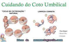 Como cuidar do umbigo do recém nascido