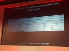 Compelling evidence for the improvement of cycling performance through resistance training #UKSCA2016 #uksca #strength #endurance