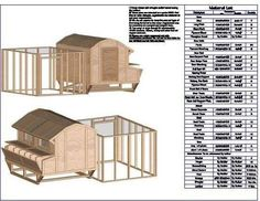 Chicken Coop Design Ideas 21 gardens that have us itching for spring backyard chicken coopsbackyard Gambrel Barn Plans Gambrel1 Gambrel Chicken Barn Plan