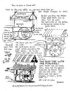 How to Draw Worksheets for The Young Artist: How to Draw a Flower Cart Printable Worksheet.
