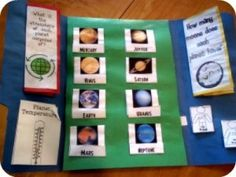 Learning About Planets: Fun and Free ActivitiesEarth Mama's World   Earth Mama's World