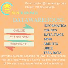 Online, Classroom, corporate classes are providing by Suntrainings at Hyderabad. our trainers are having 8+ years of experience in real time projects and we are providing free demo class for all. We are providing job assistance also .Suntrainings is the best institute in Hyderabad to learn MSBI. Our institute got the best excellence award for training. Our contact details are:  Email:  contact@suntrainings.comPhone: +91 9642434362
