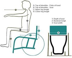 Wheelchair Measuring Guide