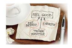 Positive thinking -- different results for weight loss  http://www.mikemountain.com/permanent-weight-loss/food-weight-loss-and-the-law-of-attraction-part-2/