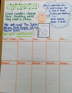 """Synthesize - Anchor chart - Think Aloud lesson - Use """"The Table Where Rich People Sit"""" by Baylor Byrd. Reading Strategies, Reading Skills, Teaching Reading, Reading Comprehension, Thinking Strategies, Guided Reading, Learning, 6th Grade Reading, Reading Anchor Charts"""