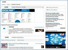 27 LinkedIn Social Media Marketing Tactics