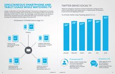 Simultaneous smartphone and tablet usage while watching TV
