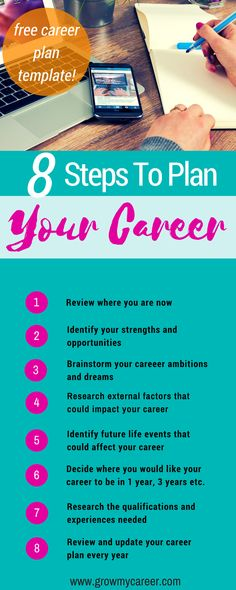 ON Career Choice - Entrepreneur Canty -    LIFEWAYSVILLAGE - career plan template example