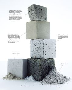 A sense of firmness // TR10: Green Concrete - MIT Technology Review