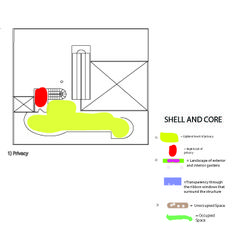 Process diagram#1
