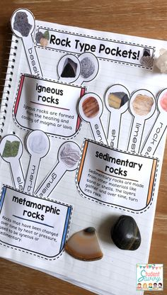 Rocks & Rock Cycle Unit for Interactive Earth Science Notebook!