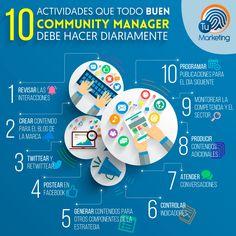 Actividades diarias que debe hacer el Community Manager