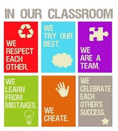 6 Best Images of Free Educational Posters Printables - Free Printable Classroom Rules Chart, Free Printable Motivational Classroom Posters and Free Printable Classroom Quotes Classroom Norms, Classroom Quotes, Classroom Environment, Future Classroom, Classroom Organization, Classroom Management, Classroom Decor, Classroom Expectations, Class Expectations