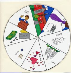 Tithing FHE Lesson...love the story and the tithing wheel