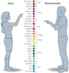 CK : intéressant, la perception des couleurs, côté artiste et côté lambda ^^ Dessin digital de Nazzquipit Manual Digital Artist.