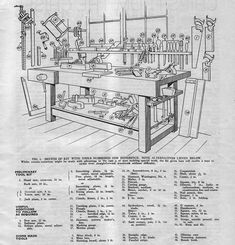 The following article first appeared in the British magazine 'The Woodworker' in July, 1939. It was part of a series of articles which would run throughout the rest of that year -- Part 1 being on the subject of choosing the basic tool kit.