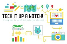 Want to inject a little technological spice into your Add a bit of e-enthusiasm to boost engagement and cook up some creativity. Discover 10 new ways to mix tech into - for a balanced blend of fun and Lesson Plans, Back To School, March, Brin, Classroom, Kids Rugs, Teacher, Ajouter, Education