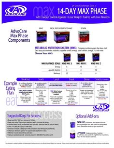 19 Lovely Advocare Max Phase Instructions