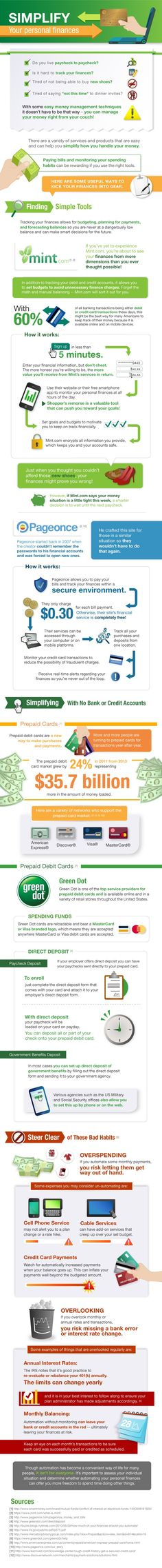 Tackle Debt With Tech In 2013