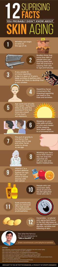 12 Surprising Facts You Probably Didn't Know About Skin Aging {Infographic]