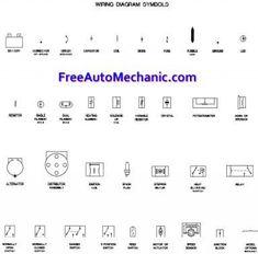 car wiring diagram symbols chevrolet diagrams auto electrical ifq awosurk de 182 best images rh pinterest com circuit
