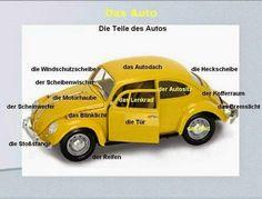 Deutsch mit Frau Virginia D'Alò: A1