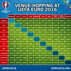 How far is it between each EURO 2016 venue? - UEFA EURO - News - UEFA.com