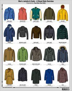 mens-jacket-coats-inforgraphic-rmrs-1000.jpg 960×1,209 pixels