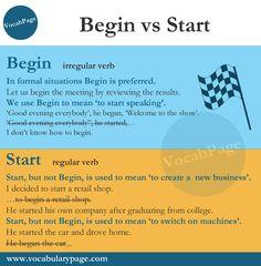 Vocabulary: 'begin' vs 'start' (verbs) English Verbs, English Phrases, English Writing, English Study, English Vocabulary, English Grammar, Learn English, English Tips, English Lessons