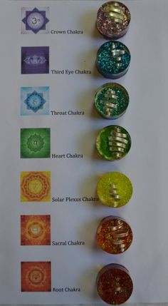 Claudia's Crystals Orgonite Chakra Kit