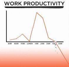 La verdadera relación entre tu productividad y las horas que trabajas