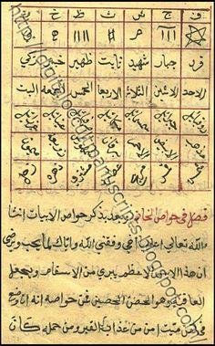 Sherhu Khatem Al-Jaljalutia
