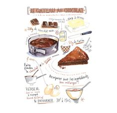 Chocolate cake recipe poster, Kitchen art, Food artwork, Bakery print, French baking digital illustration, Watercolor Home decor