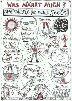 Was nährt mich? Illustration von Ulrike Hirsch Speisekarte für die Seele I have no idea what any of these words mean but it looks like all the things you love page:) Illustration Design Graphique, Hirsch Illustration, Visual Thinking, Health Symbol, Sketch Notes, Learn German, German Language, German Grammar, Journaling